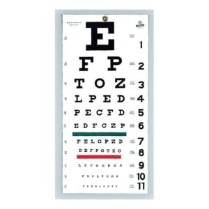 Vision Test Charts